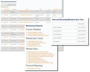 Sample Online Membership Reports Tendenci