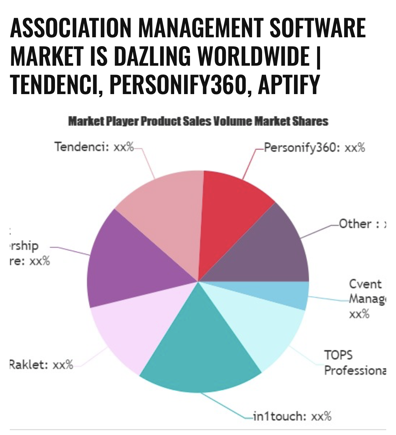 Tendenci AMS Software Market Projection Continues to Thrive Worldwide - Open Source AMS