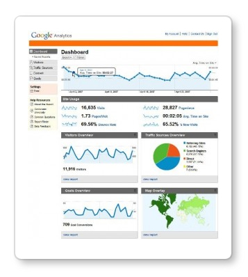 Google Analytics SEO Reporting